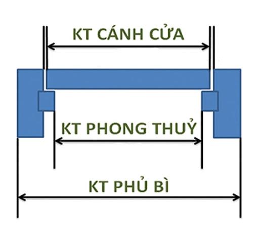 Thông thủy là gì ? kích thước thông thủy cửa là gì ?
