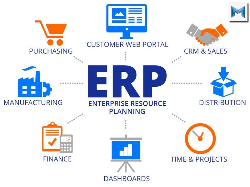 ERP là gì ? Chức năng và lợi ích của phần mền ERP là gì ?