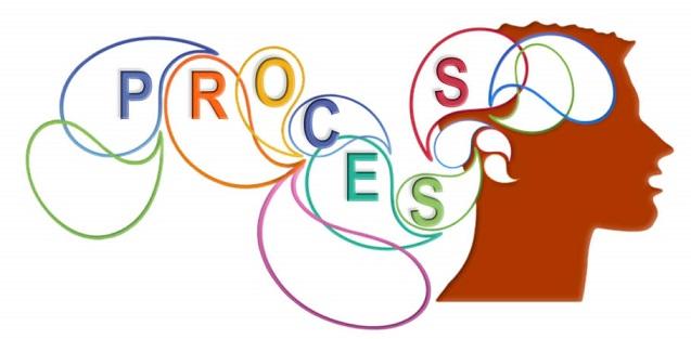 Process là gì ? Work in process nghĩa là gì ?