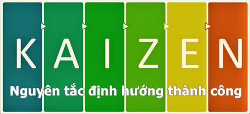 Kaizen là gì? Lợi ích và triết lý của kaizen là gì?