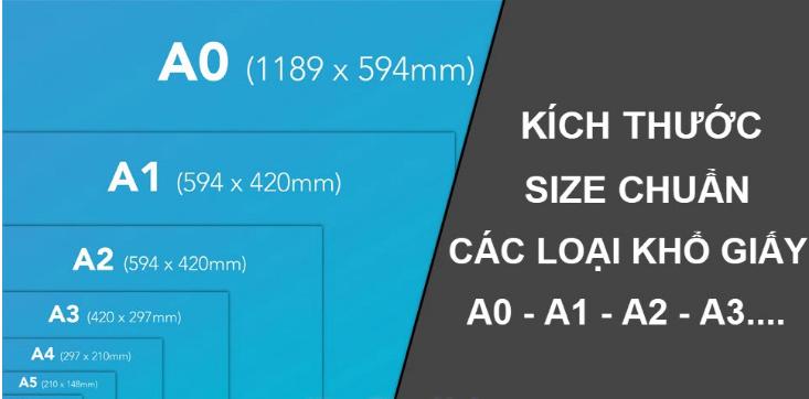 Kích thước khổ giấy A0, A1, A2, A3, A4, A5 trong in ấn